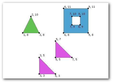 Reading geometries—ArcPy Get Started   ArcGIS Desktop