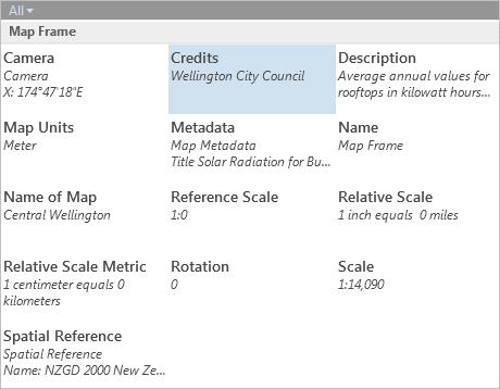 Make a layout—ArcGIS Pro   ArcGIS Desktop