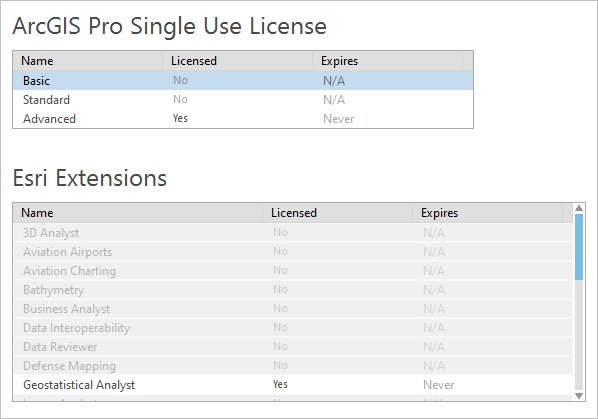 Authorize and start ArcGIS Pro with a Single Use license—ArcGIS Pro