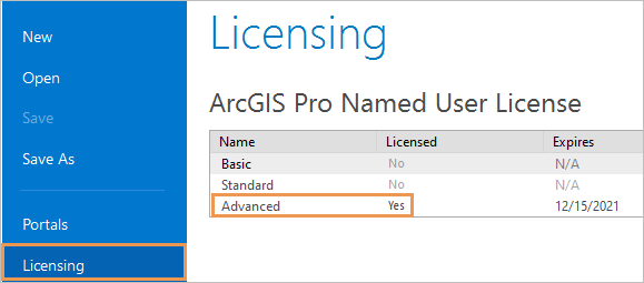 Compra ESRI ArcGIS For Desktop 10.2