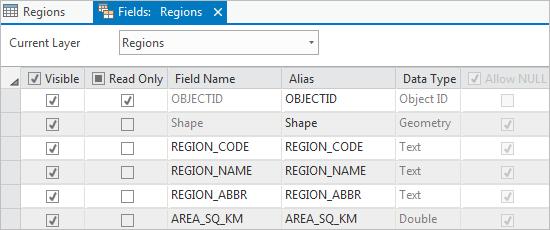 Explore your data—ArcGIS Pro | ArcGIS Desktop