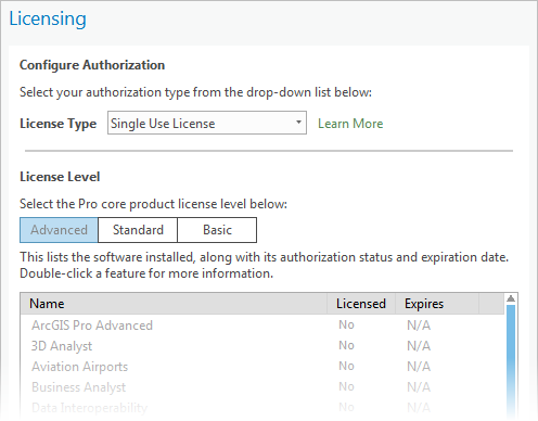 Authorize and start ArcGIS Pro with a Single Use license