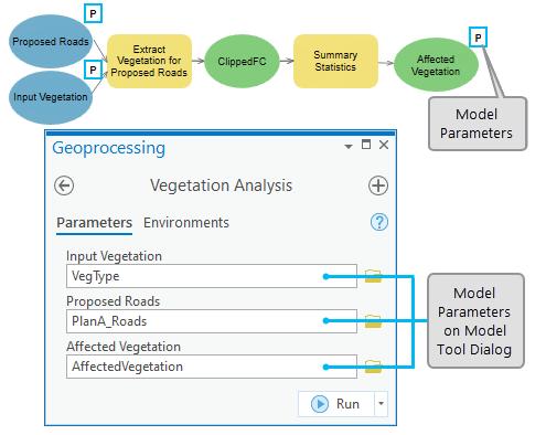 Create a model tool—ArcGIS Pro | ArcGIS Desktop
