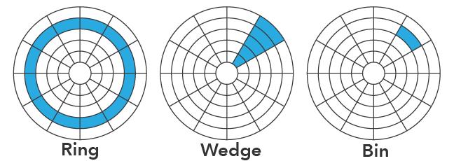 data clock diagram