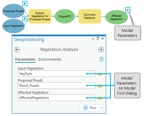 Model parameters—ArcGIS Pro | ArcGIS Desktop