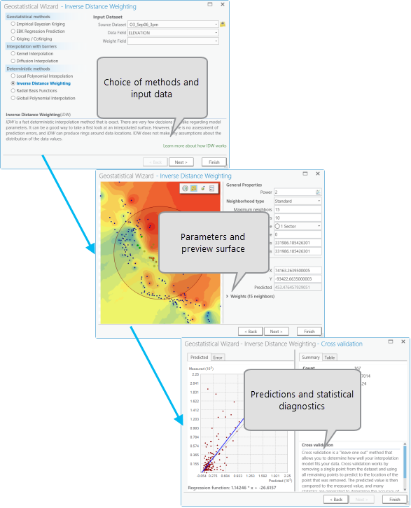 Get started with Geostatistical Analyst in ArcGIS Pro—ArcGIS