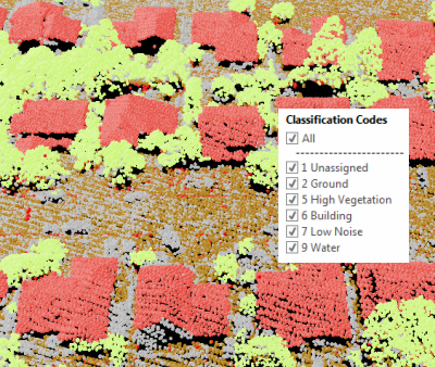 Storing lidar data—ArcGIS Pro | ArcGIS Desktop