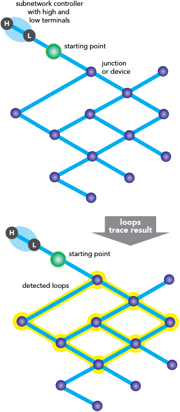 Utility network trace types—ArcGIS Pro | ArcGIS Desktop