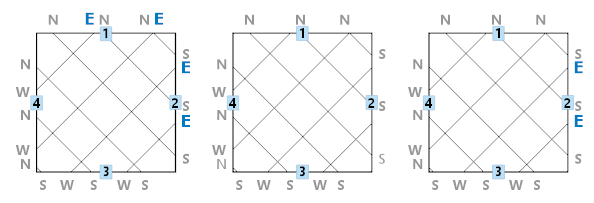 MGRS grids—Layouts | ArcGIS Desktop on