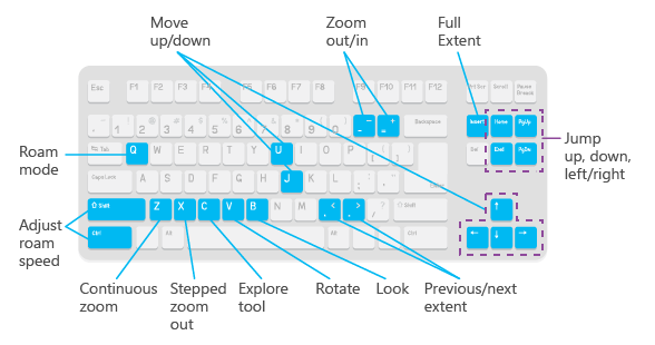d631da6831d6c Keyboard shortcuts that are always available regardless of the active tool
