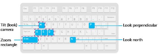 Keyboard shortcuts for navigation—ArcGIS Pro | ArcGIS Desktop