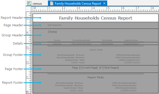 Overview of report sections