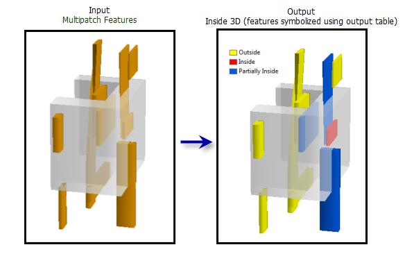 Inside 3D—Help | ArcGIS Desktop