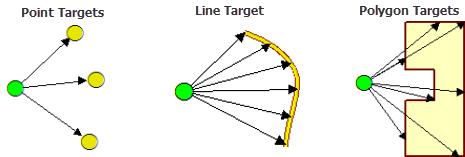 Construct Sight Lines—Help   ArcGIS Desktop