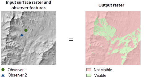 Visibility—Help   ArcGIS Desktop