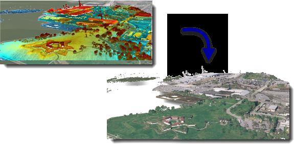 Colorize LAS—Help | ArcGIS Desktop