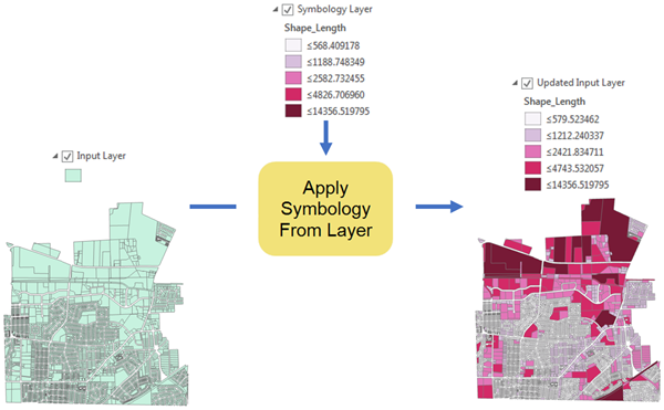 Apply Symbology From Layer—Data Management toolbox | ArcGIS