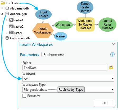 Examples of using iterators in ModelBuilder—Tools | ArcGIS