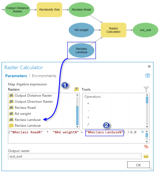 Building expressions in Raster Calculator—Help | ArcGIS Desktop
