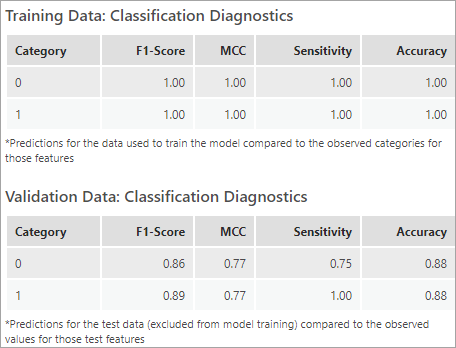 How Forest-based Classification and Regression works—ArcGIS