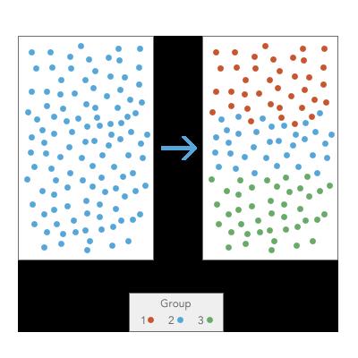 Grouping Analysis—ArcGIS Pro | ArcGIS Desktop