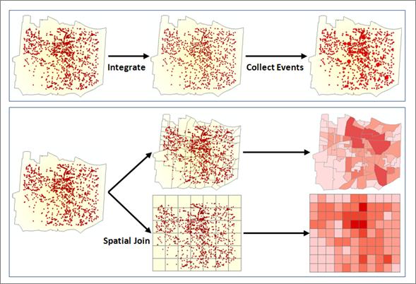 How Hot Spot Analysis (Getis-Ord Gi*) works—ArcGIS Pro   ArcGIS Desktop