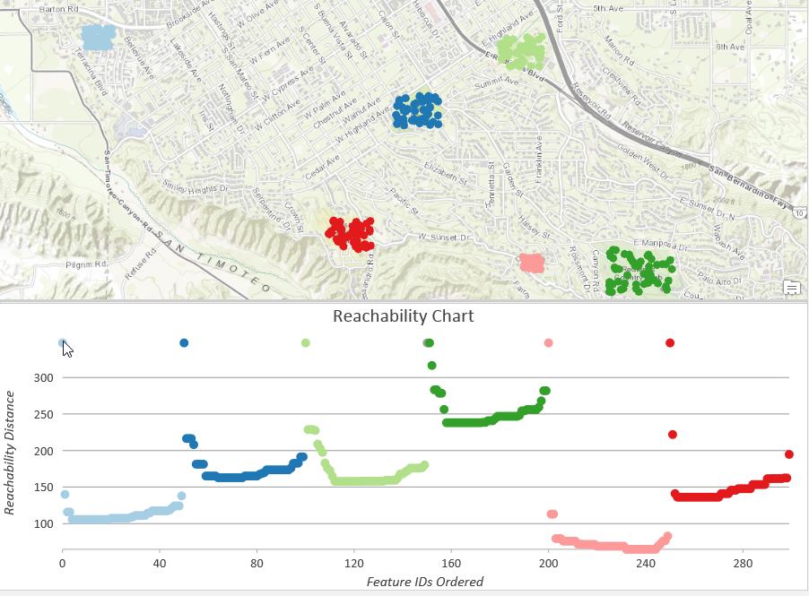 How Density-based Clustering works—ArcGIS Pro | ArcGIS Desktop