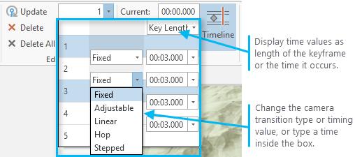 La lista de fotogramas clave—Animación | ArcGIS Desktop