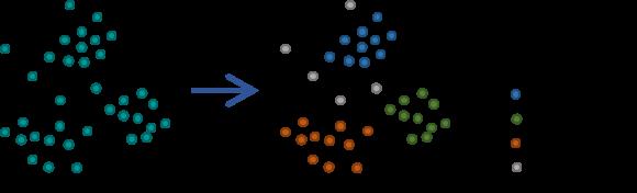 密度ベースのクラスター分析 density based clustering arcgis pro